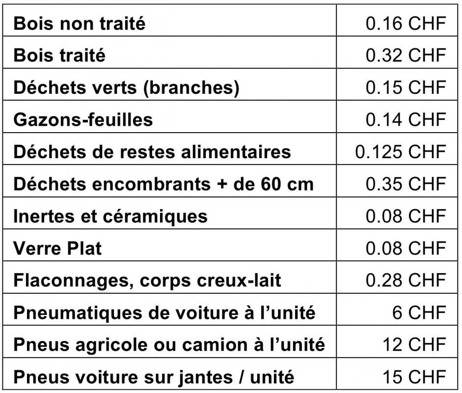 Liste et Tarifs des déchets